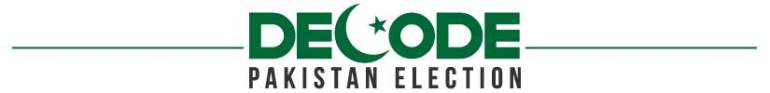 decode-pakistan-logo