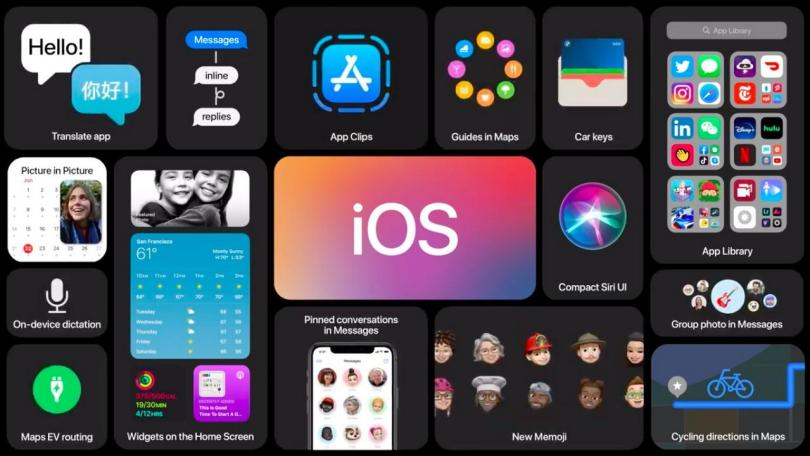 Apple iOS 14 features