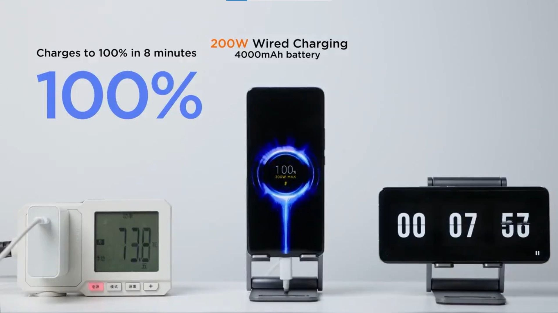 Xiaomi unveils 200 W HyperCharge technology, charges phone fully in just eight minutes- Technology News, Gadgetclock