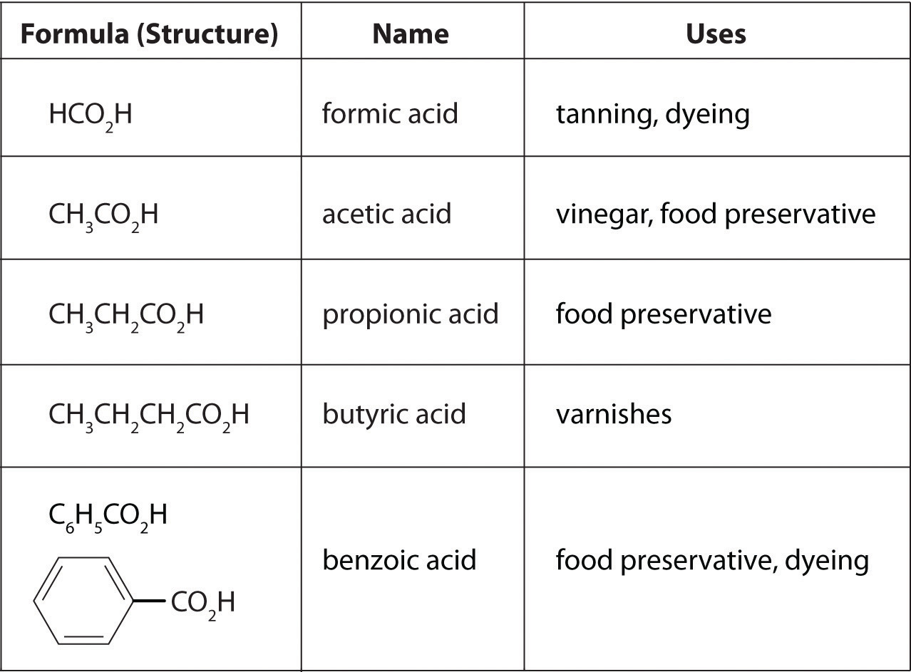 Naming Ionic Compounds Worksheet Two
