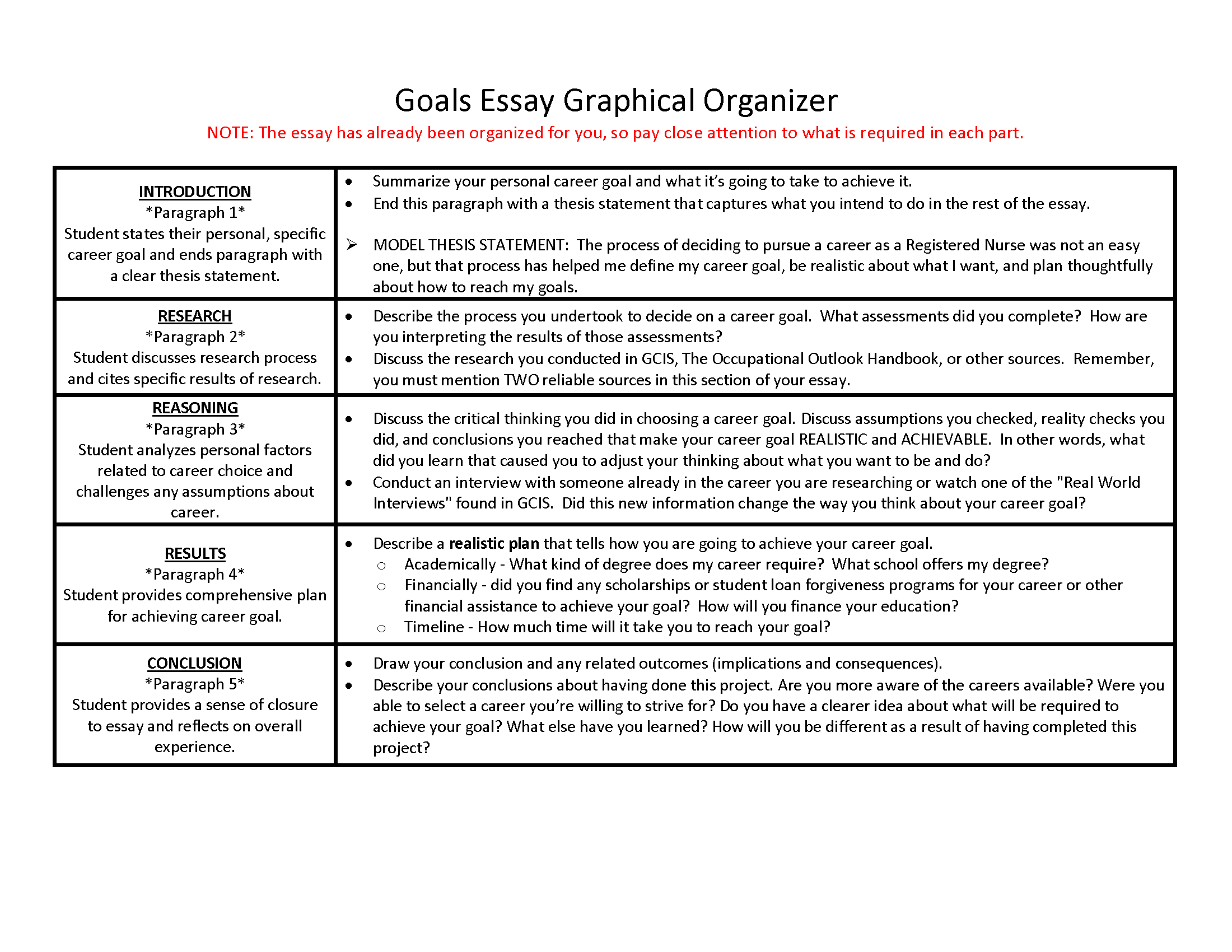 career goal essay sample This report talks about the short term and long term career goals and steps of career strategies used to achieve the career goals examples of our essays sample coursework sample dissertation sample dissertation proposal get the grade or your money back &bullet.