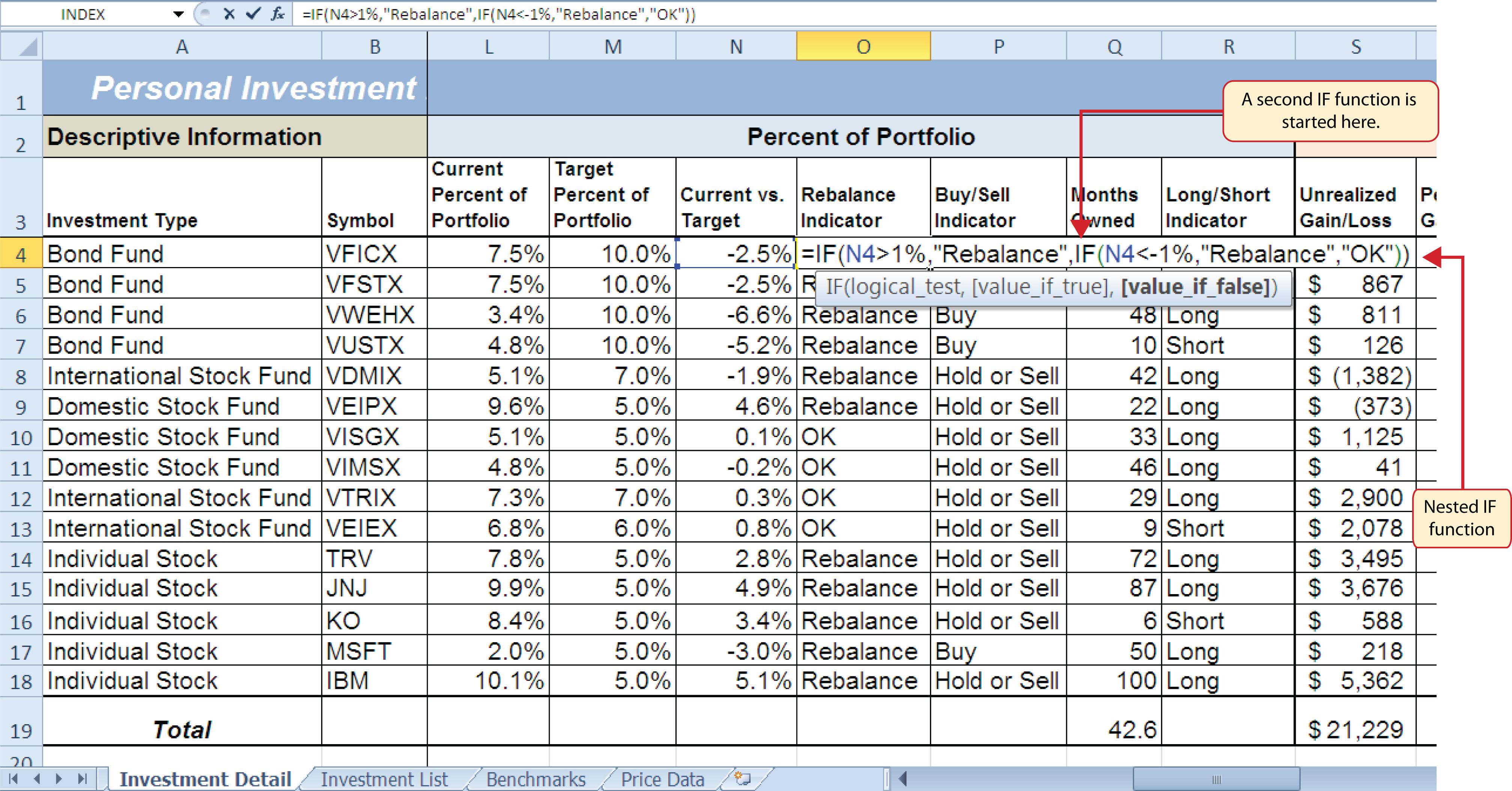 How To Put Plus Or Minus Symbol In Excel