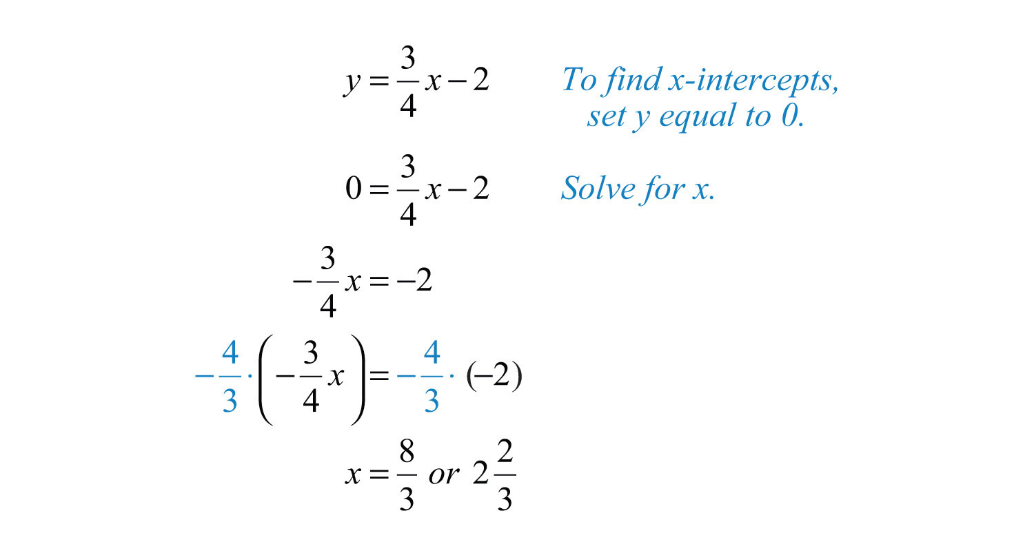 Quadratic Equation X Intercept Form