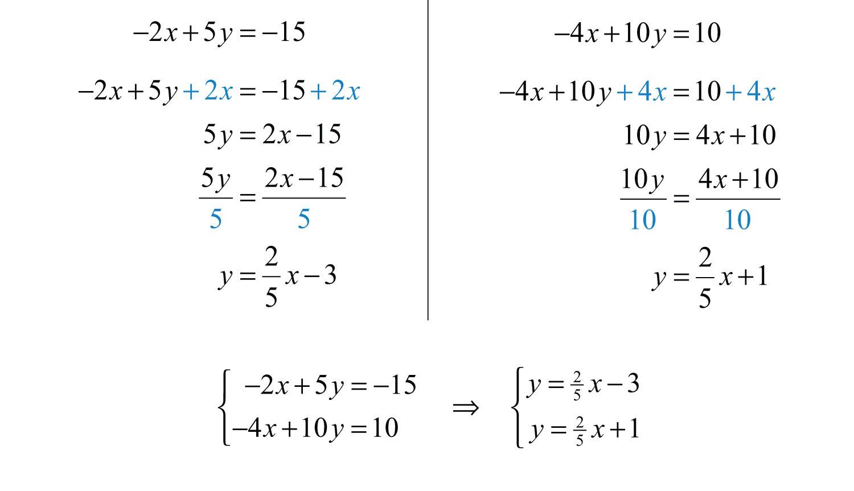 Elementary Algebra 1 0