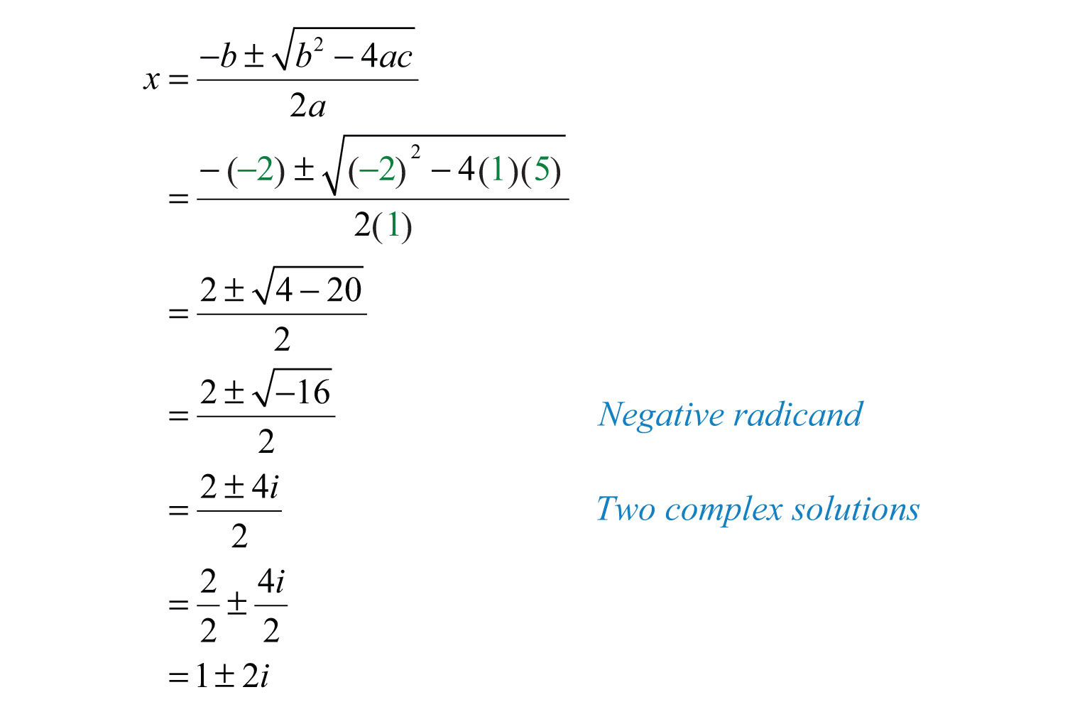 Write A Quadratic Equation With The Given Imaginary Roots