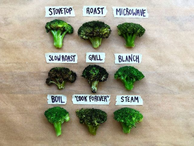How to Cook Broccoli from Roasting & Steaming to Stovetop