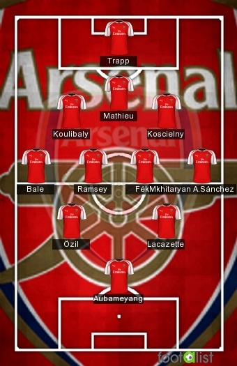 Arsenal 2019 By Leno1234 Footalist