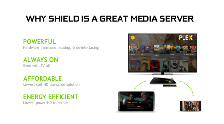 Plex-MEdia-Server-Nvidia