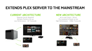 Plex-Media-Server-Android-Shield-TV
