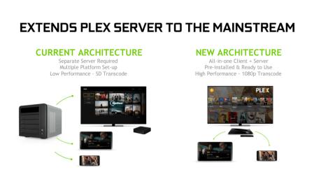 Plex-Media-Server-Android-Shield-TV