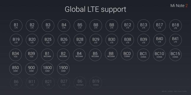 Xiaomi-Mi-Note-2-15