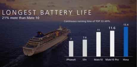 Huawei Mate 20 fuite slide marketing (10)