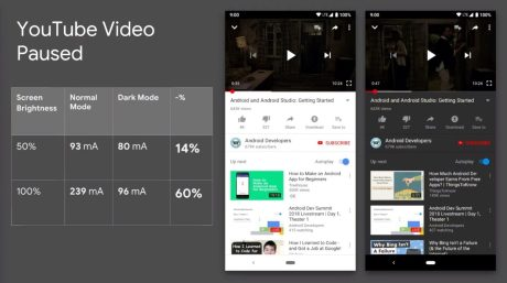 google-dark-themes-youtube-2