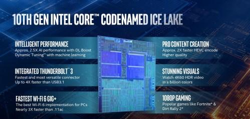 IntelCoreIceLake2