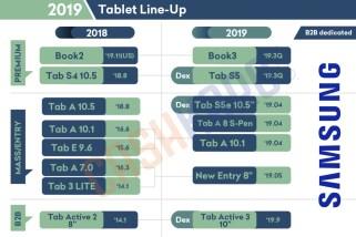 Samsung-Tablet-Lineup