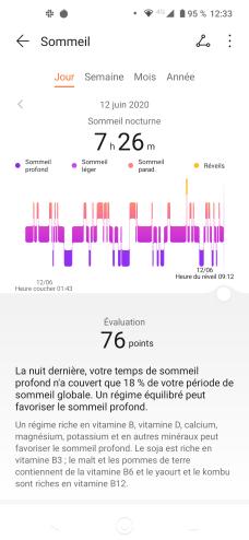 Le niveau de sommeil dans l'application Huawei Santé