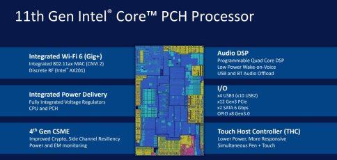 Intel Xe connexion (1)