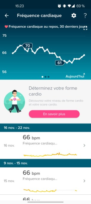 fitbit-cardio- (3)