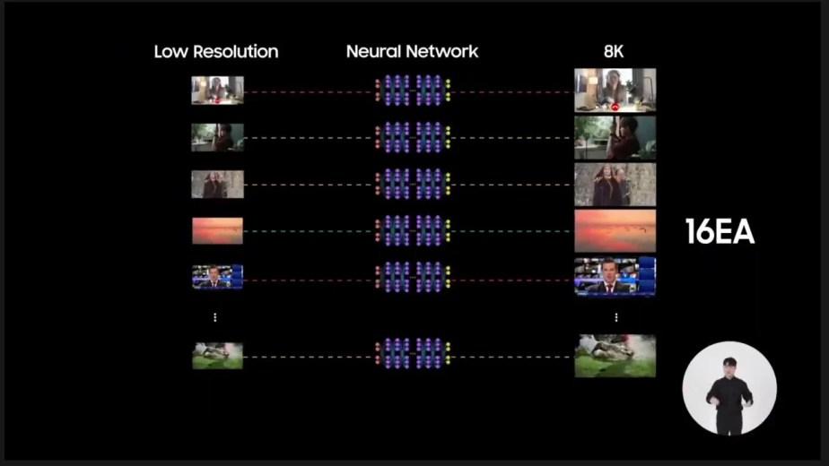 Un réseau neuronal plus performant