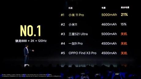 Nouveaux produits Xiaomi 2021 l Suivez avec nous notre méga-lancement 48-46 screenshot