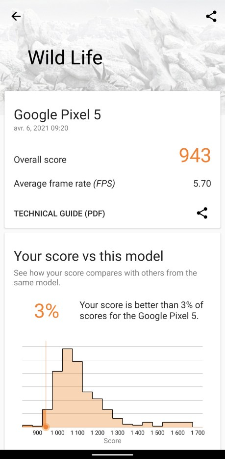 Google Pixel 5 mise à jour avril performances bench (1)