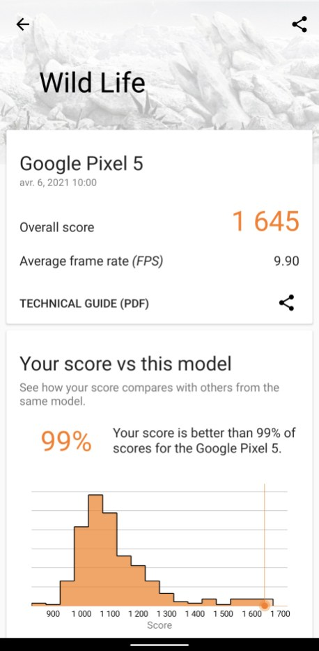 Google Pixel 5 mise à jour avril performances bench (3)