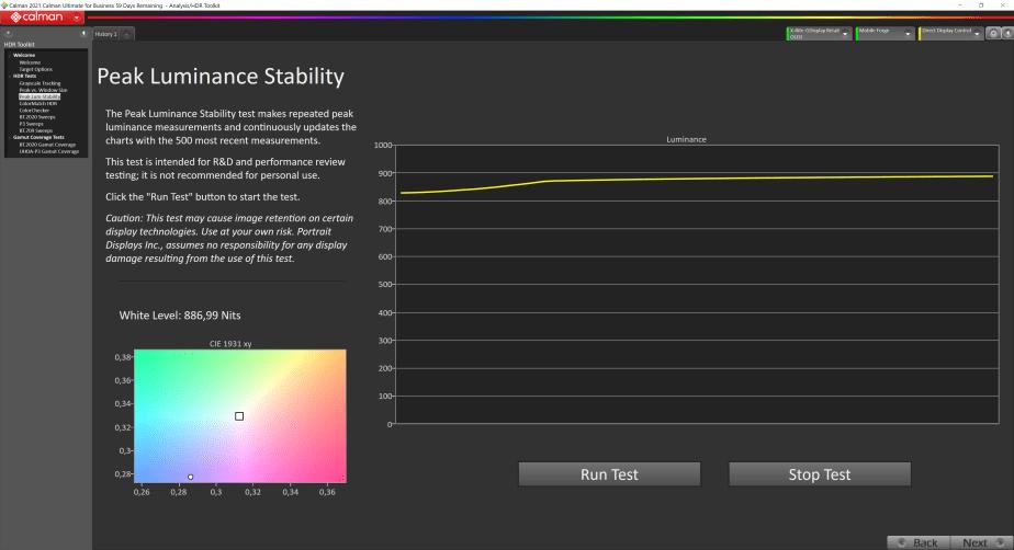 Luminosité 10% mode intense