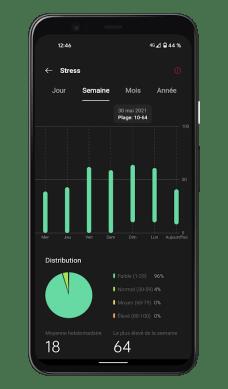 OnePlus Health - Suivi du stress