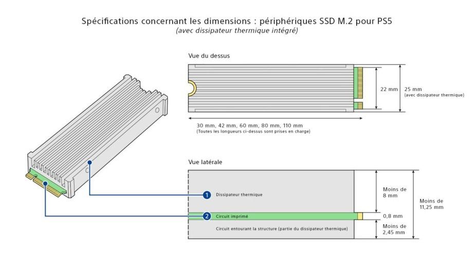 SSD M2 PS5 procédure (2)