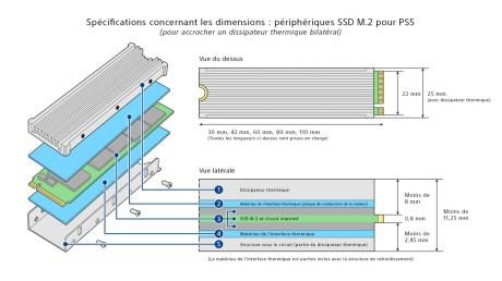 SSD M2 PS5 procédure (3)