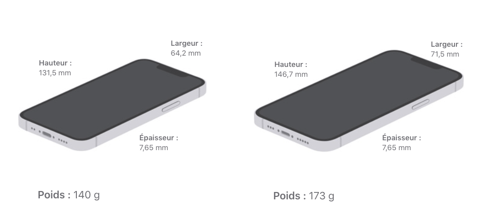 The dimensions and weight of iPhone 13 mini and iPhone 13
