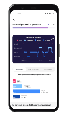 Fitbit Charge 5 - Application - Sommeil (2)