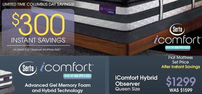 Save A Fortune Icomfort Hybrid Observer