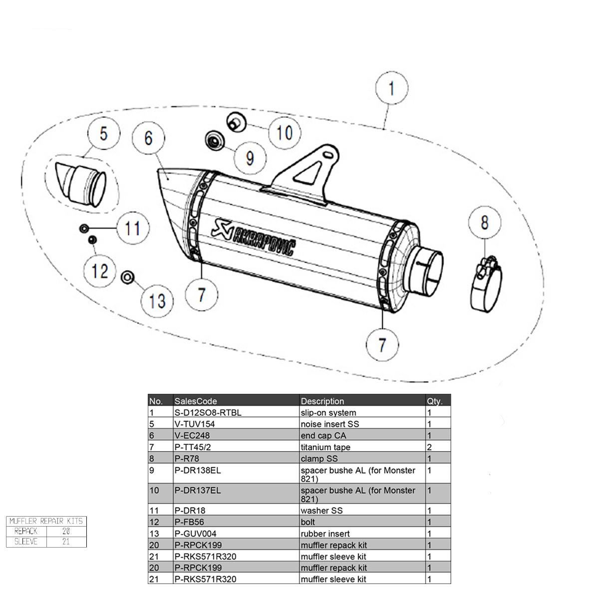 Exhaust Titanium Muffler Akrapovic For Ducati Monster 821