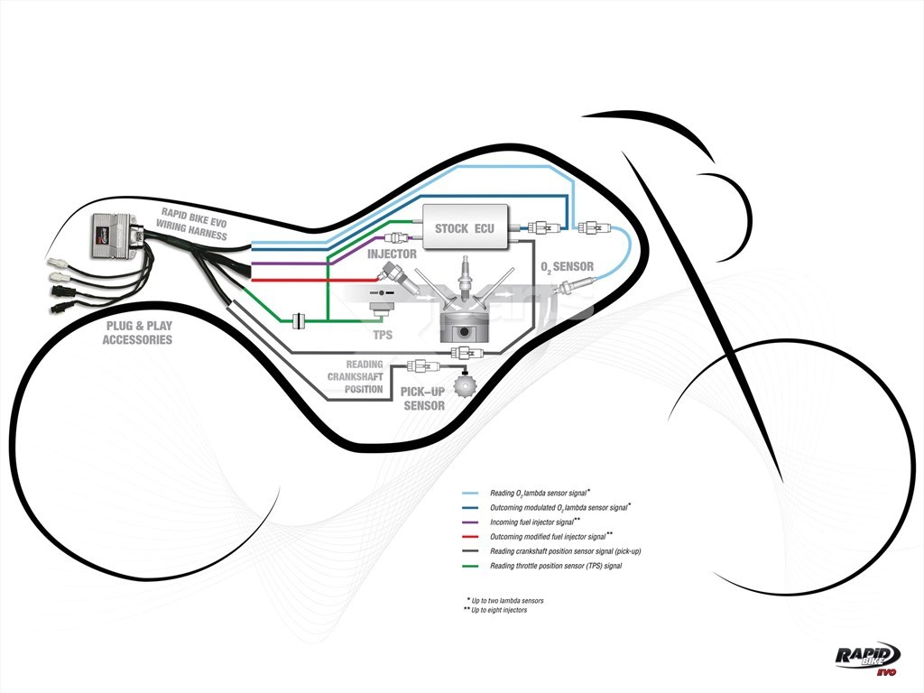 Krbevo 106a Rapid Bike Easy Add On Module Wiring Yamaha