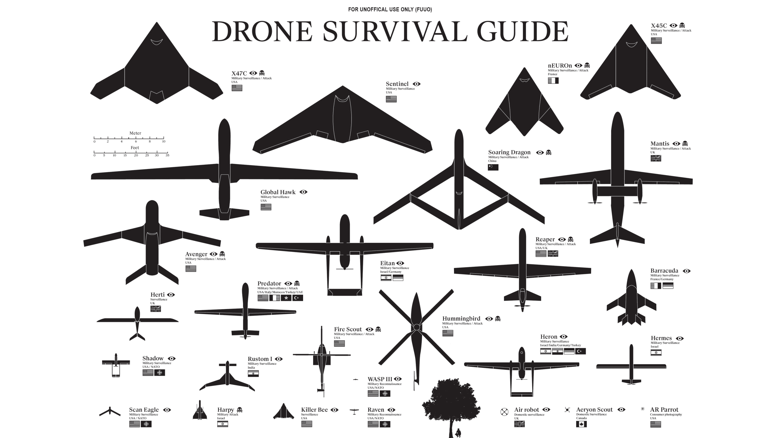 Fearful Of Spyplanes Pick Up The Drone Survival Guide