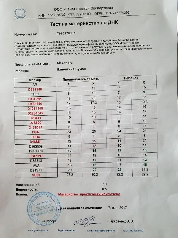 Hasil tes DNA Valentina Suman