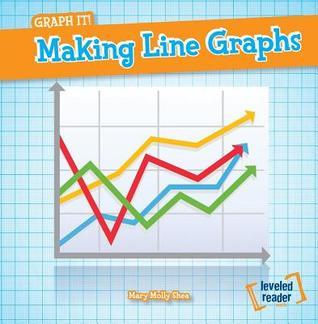 Making Line Graphs