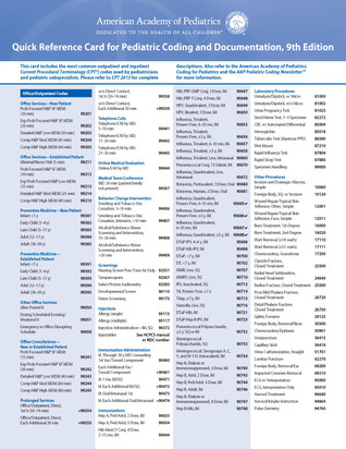 Quick Reference Card for Pediatric Coding and Documentation, 9th Edition