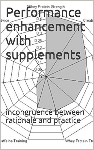 Performance enhancement with supplements: incongruence between rationale and practice