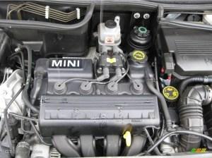 2004 Mini Cooper Radio Wiring Diagram 2004 Mini Cooper