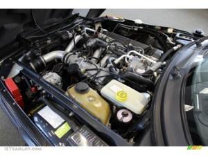 Service manual [1994 Saab 900 Engine Diagram Or Manual