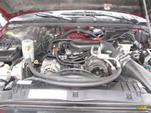 1997 GMC Jimmy SLE 4x4 43 Liter OHV 12Valve V6 Engine