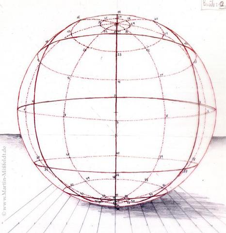 Schragbild Eines Dreiecks Abc Zeichnen Mathelounge