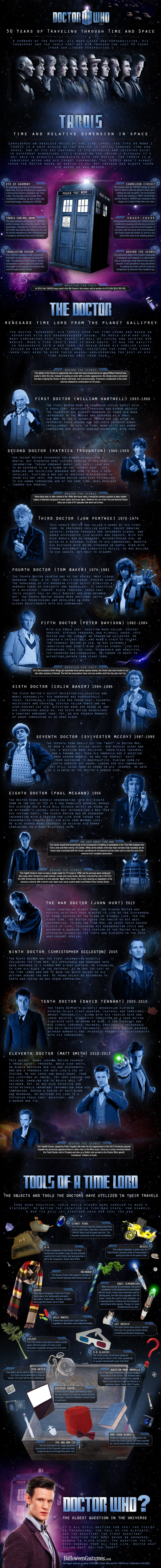 Doctor Who Infographic: 50 Years of Traveling in Time and Space