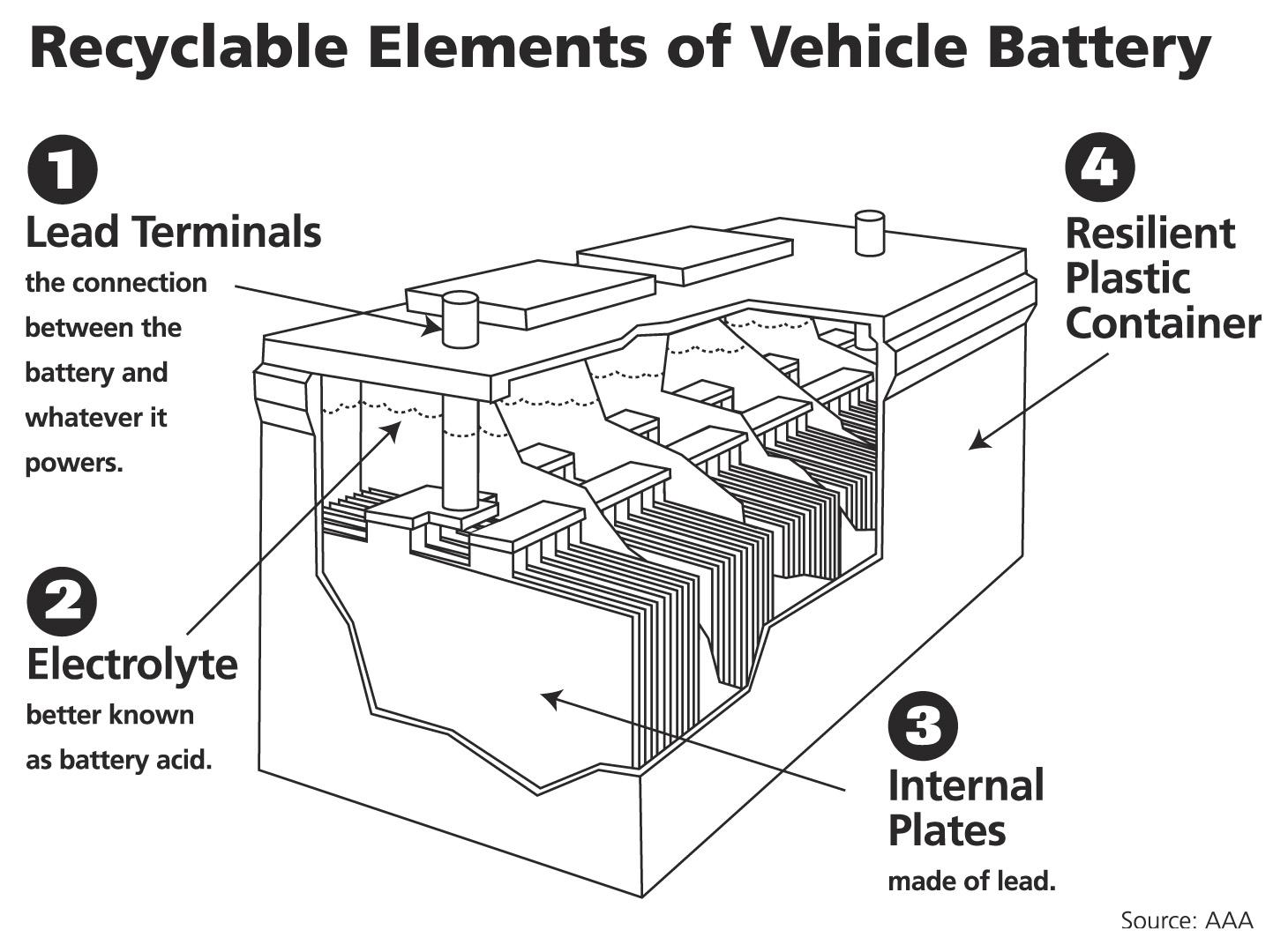 Club Car Battery Diagram