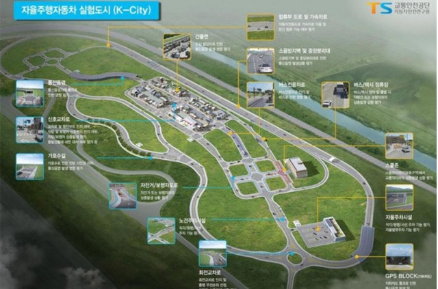 Proposal for dedicated self-driving car test site in South Korea