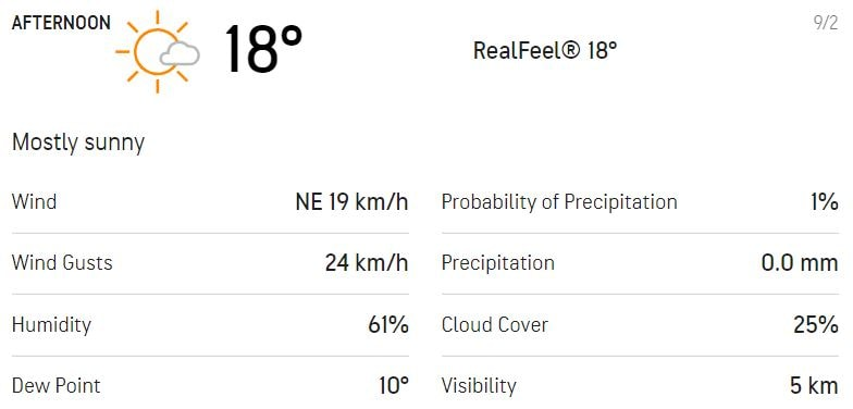 Here's how the weather for the morning session looks like on Day 1(AccuWeather)