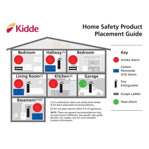 kidde hardwire smoke detector with 9volt battery backup and