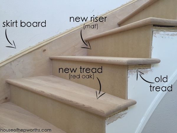 An Amazing Staircase Makeover From Carpet To Wood House Of | Installing Hardwood Stairs Over Existing Stairs | Stair Nose | Carpeted Stairs | Risers | Wood Flooring | Stair Railing